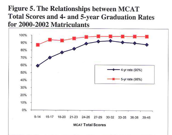 determination of authorship credit in published dissertations